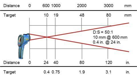 IRtec P IVT, optics 10 mm @ 600 mm