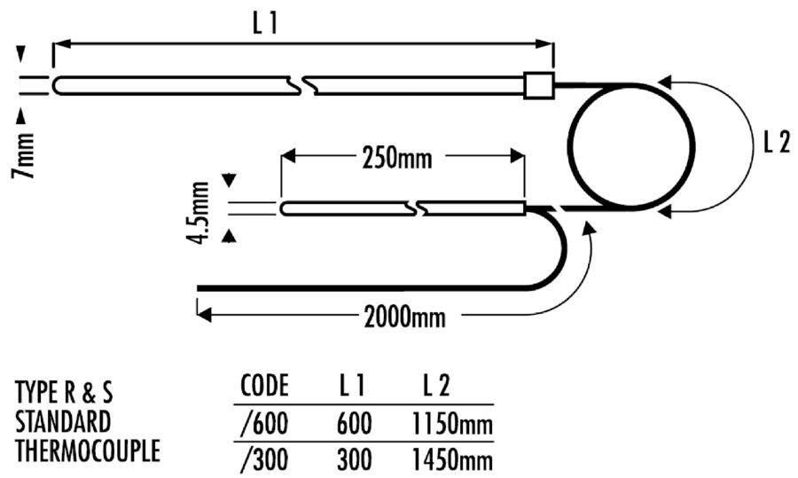 thermocouple standard types r s primary lab 0 176 c to 1600 176 c 1600 temperature probes aoip