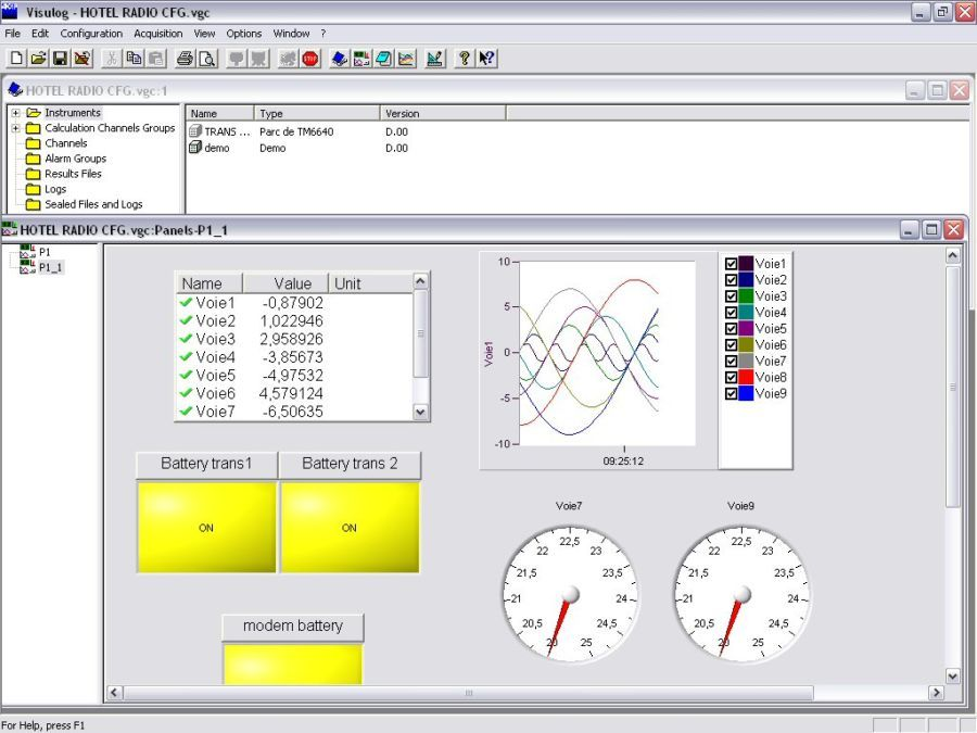 Data Acquisition Software : Data acquisition software for monitoring supervision